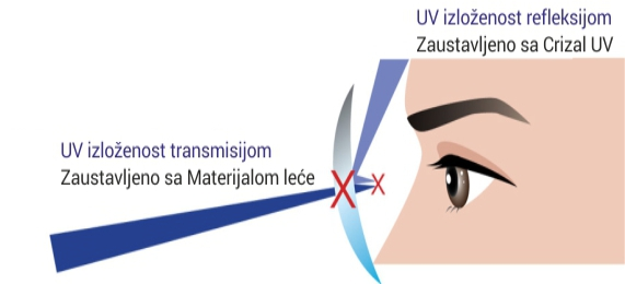 izlozenost-uv-570-px-5