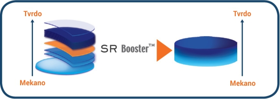 sr-booster-570-x-200-px