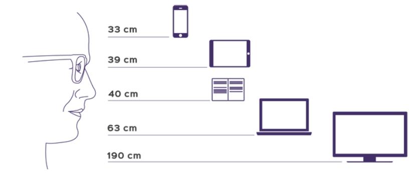 varilux-digitime-reading-distances