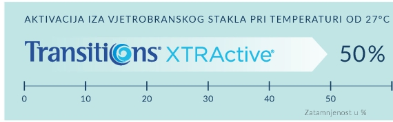 xtractive-graf-570